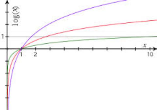 Logaritmos comunes