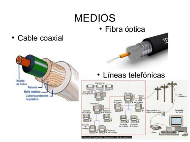Fibra Óptica en las líneas Telefónicas.