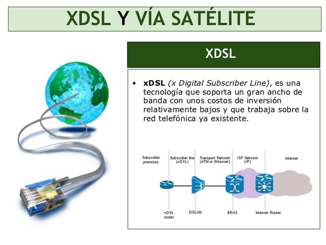 Tecnologia xDSL