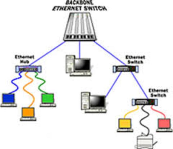 Se pone en marcha la primer red Ethernet