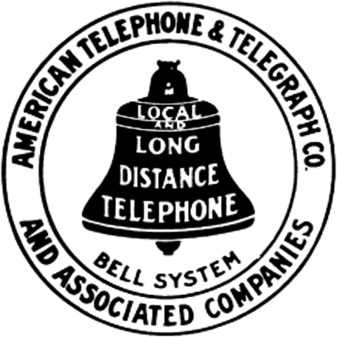 Empresas de A. Bell