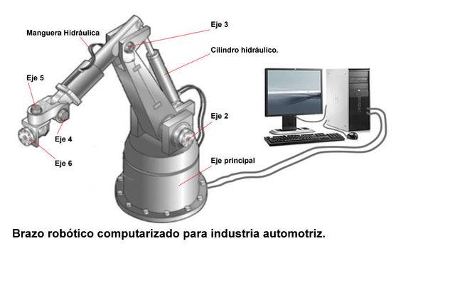 Aparición de robots industriales