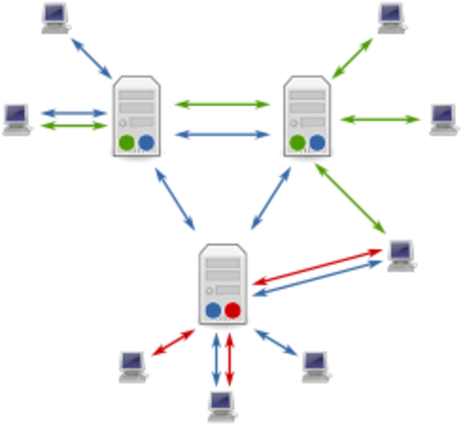 Acquired the Usenet discussion service Deja.com
