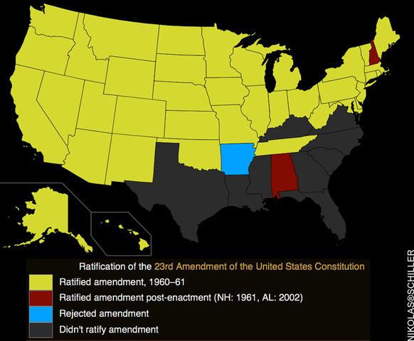 States Start Ratifying