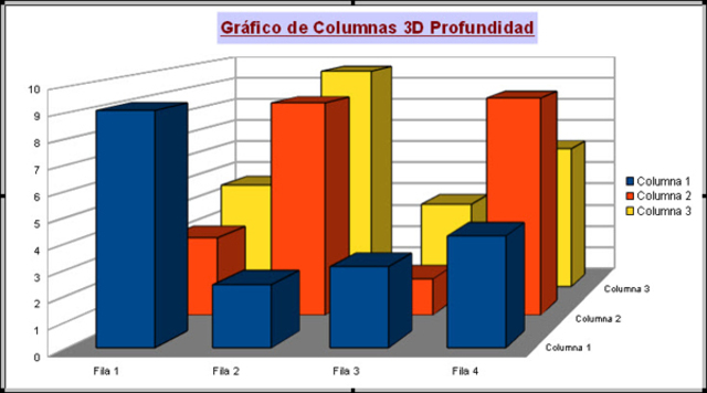 Graficos 3D