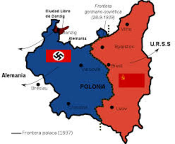 Repartición de territorio de Polonia