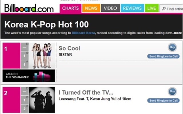 Billboard launches the K-pop chart