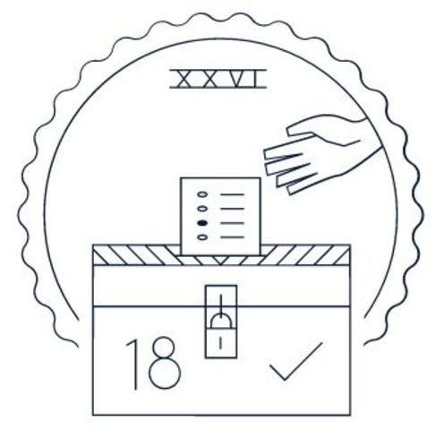 26th Amendment is ratified