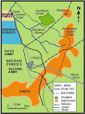 The battle of Ypres (Third)
