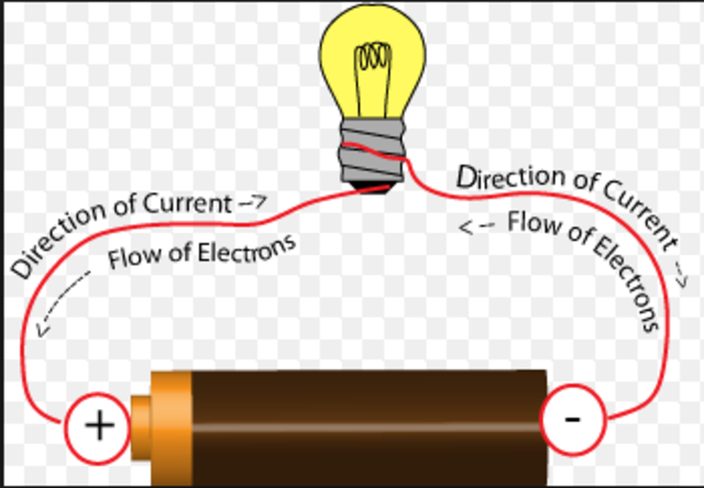 eletric currents