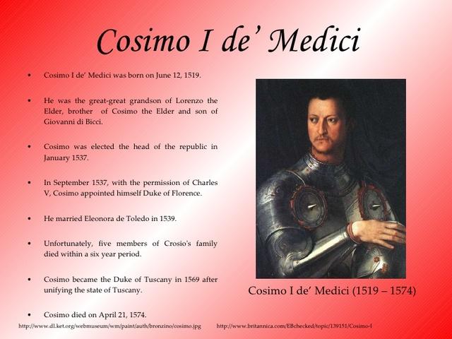 Cosimo de Medici Takes Over his Father's Business
