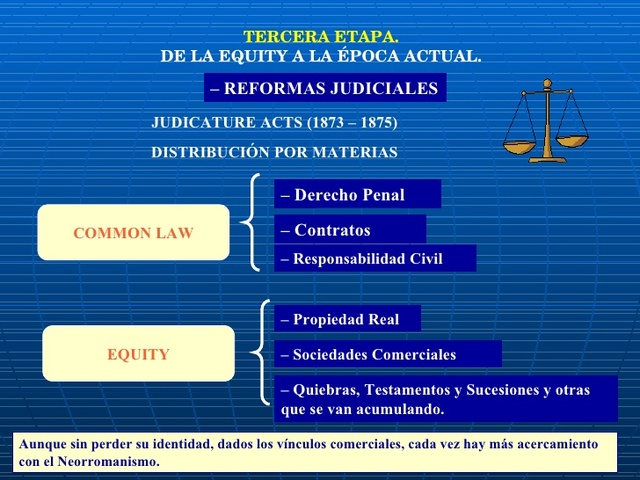 COMMON LAW Y EQUITY (Derecho Inglés)