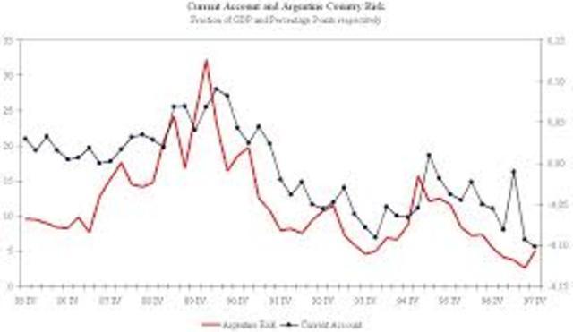 economico:Argentina no sufrió fuga de capitales ni pérdida de depósitos bancarios