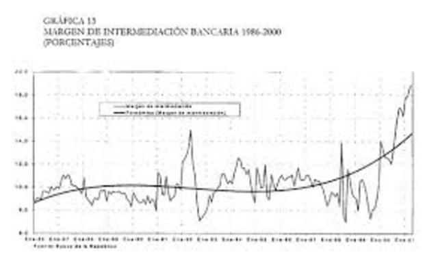 economico:se estableció un piso alto de credibilidad y  estabilidad económica