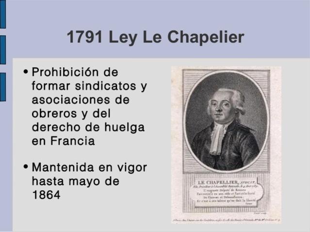 La ley Chapelier de 1791