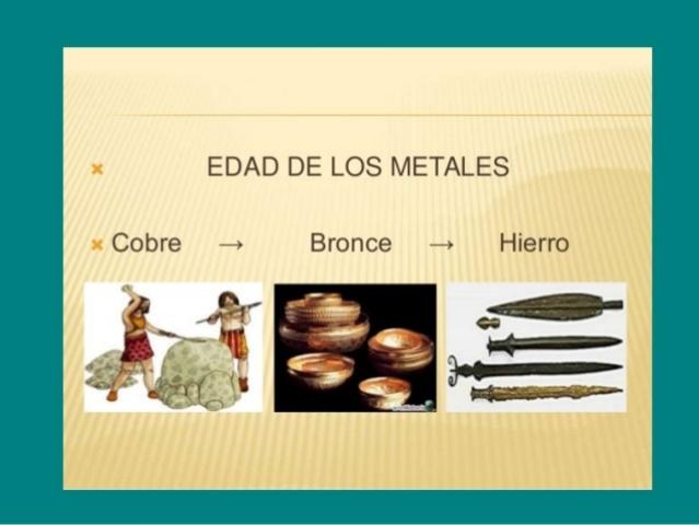Actividad edad de los metales