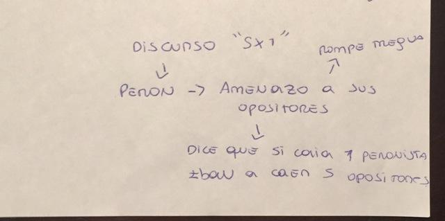 Peron realiza el discurso de 5x1