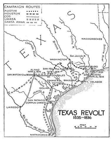 Texas Revolution (Economic) Mexico