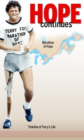 Terry Fox's Marathon of Hope