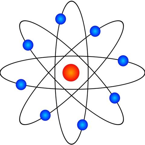 Modelo del atomo