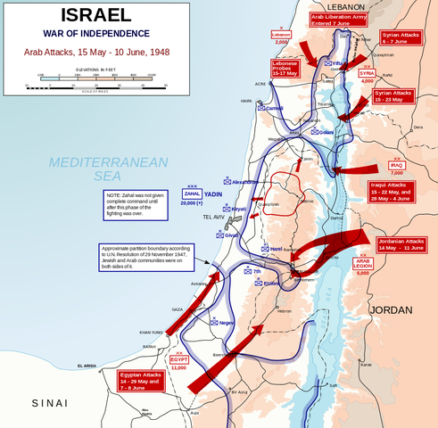 Creacion del E.Israel por declaracion de la ONU- Primera guerra Israel-Arabe