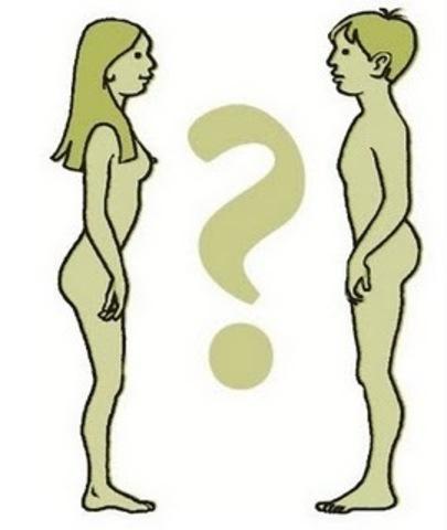 caracteristicas psicologicas. (hombre y mujer)