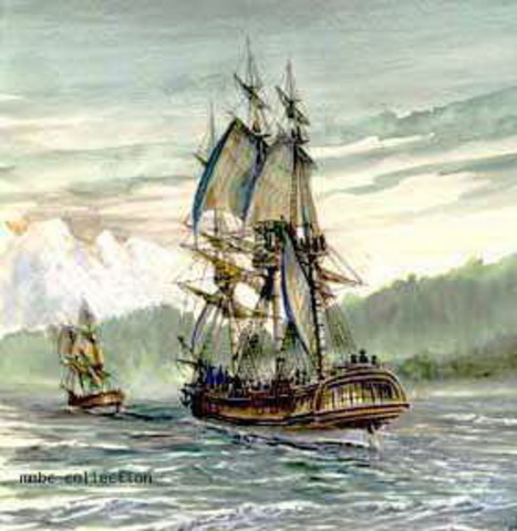 Primary Source of Evidence - George Vancouver's Voyages
