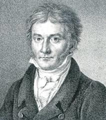 Karl Friedrich Gauss (1777- 1855)