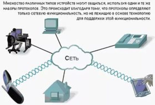 Сетевой протокол