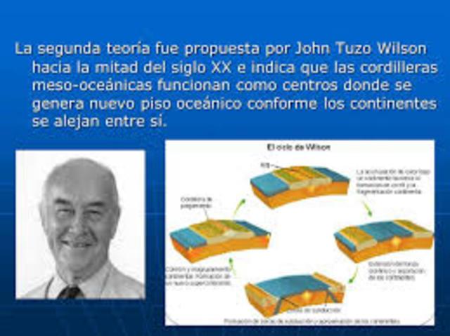 Tectónica de placas John Tuzo Wilson