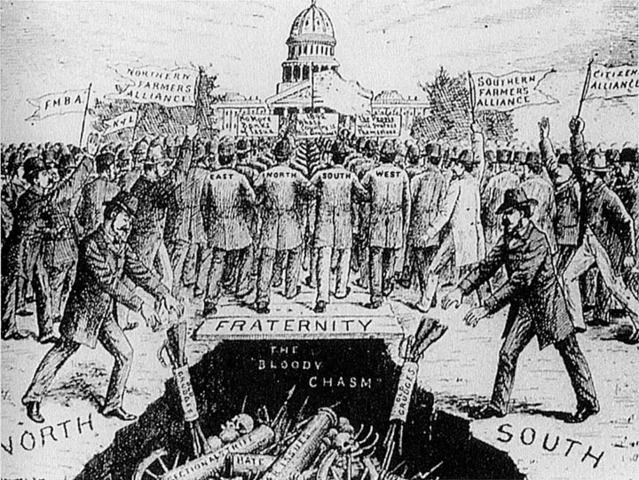 The Nullification Crisis (Time Span Below)