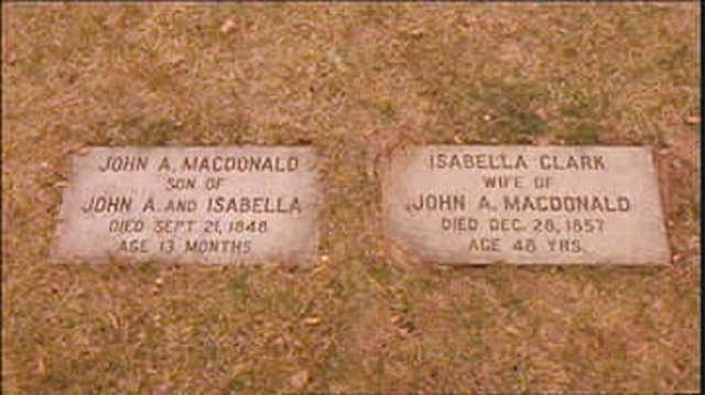 John A. Macdonald Dies - GPM