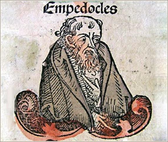 Concepción filosófica basal de los fenómenos 500A.C