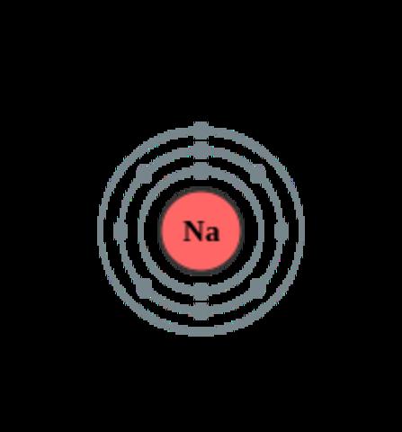 Ανακάλυψη νατρίου