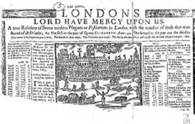 Great Plague spreads in London