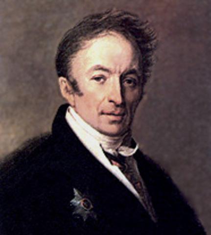 Рождение Карамзина Николая Михайловича
