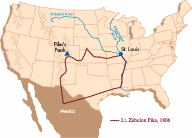 Zebulon Pike Expeditions