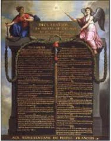 Declaration of the Rights of Man and Citizen (Political)
