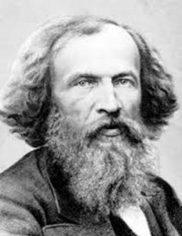 Russian chemist Dmitri Mendeleev organises the Periodic Table