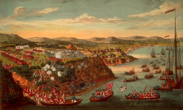 Beginning of The Battle of The Plains of Abraham
