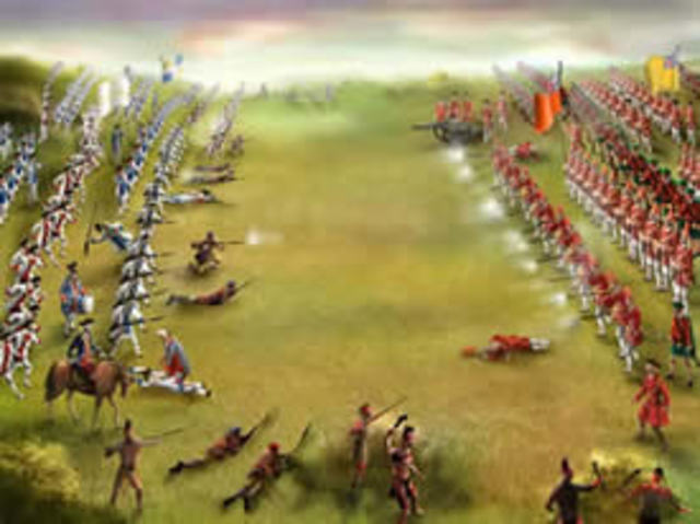 End of The Battle of The Plains of Abraham