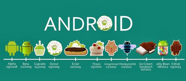 Android es un sistema operativo basado en el núcleo Linux.