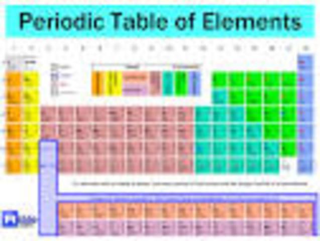 117 different elements