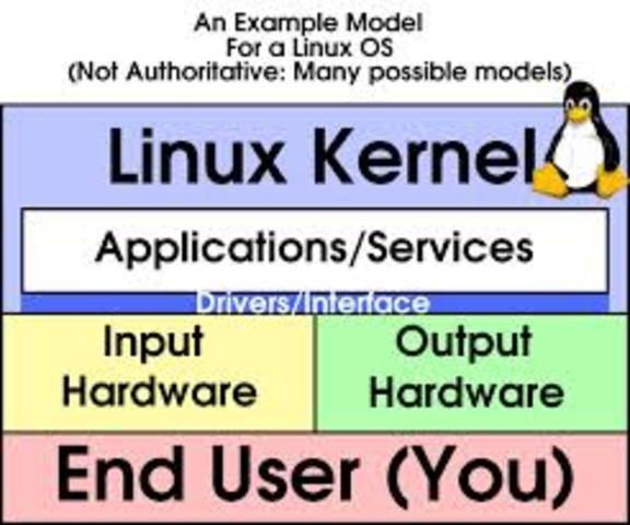 desarrolladores trabajan en el nucleo de linux