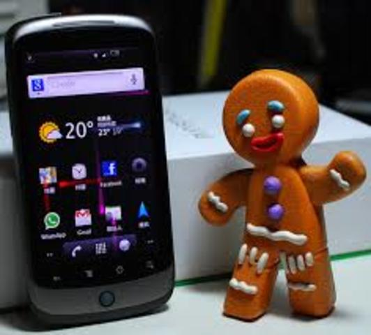 Android 2.3.0 / 2.3.1 Gingerbread