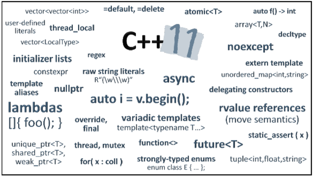 C++ 11