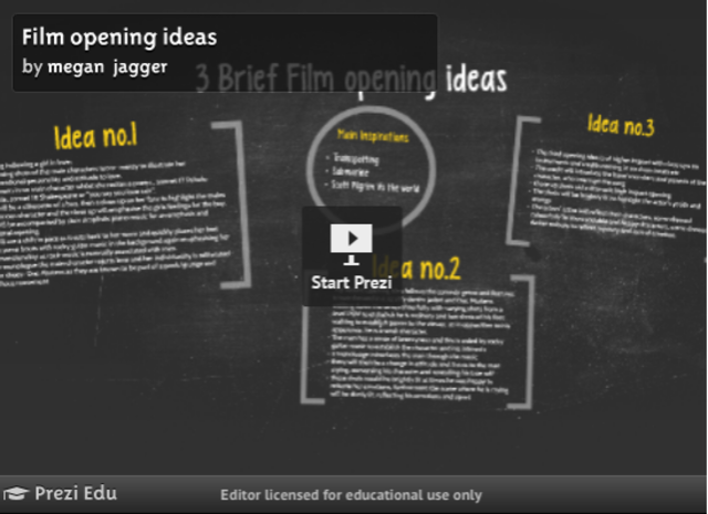 Opening mindmap