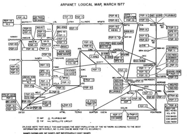 Entra en funcionamiento la primera red de computadoras ARPANET.