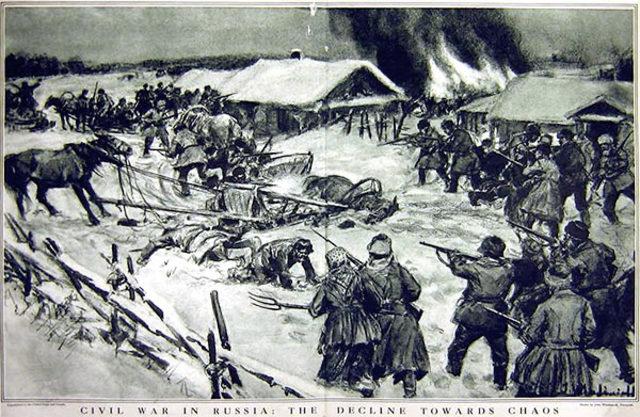 The Russian Civil War Begins (part 1)