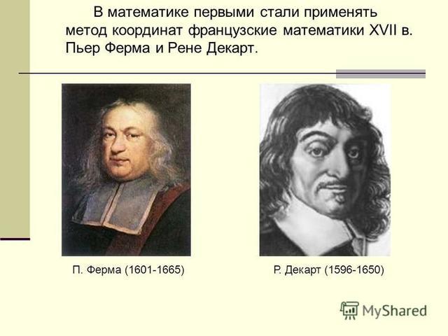 1636—1637 гг. — Р. Декарт и П. Ферма ввели в математику метод координат